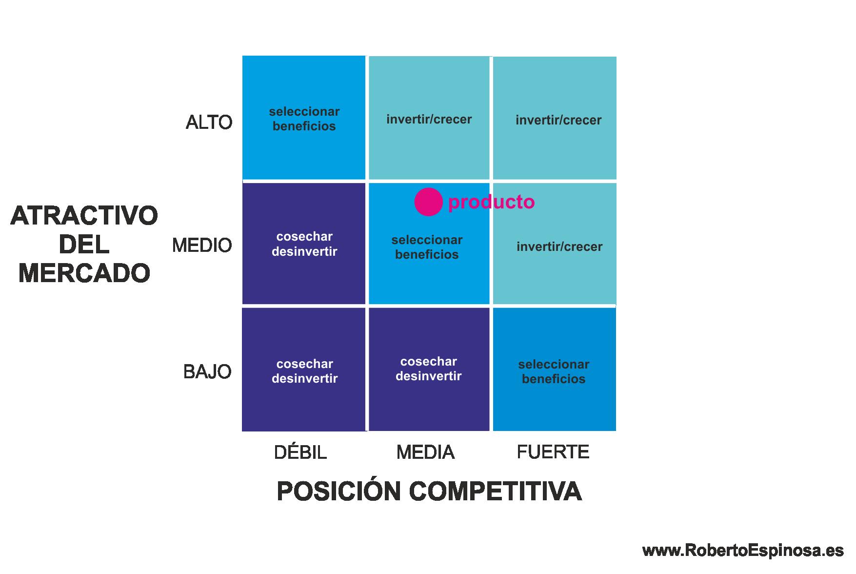 Estrategias de Marketing. Concepto, tipos y ejemplos