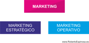 marketing_estrategico_