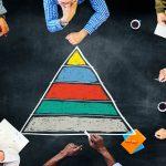 Piramide de Maslow ¿Qué es? niveles y ejemplos